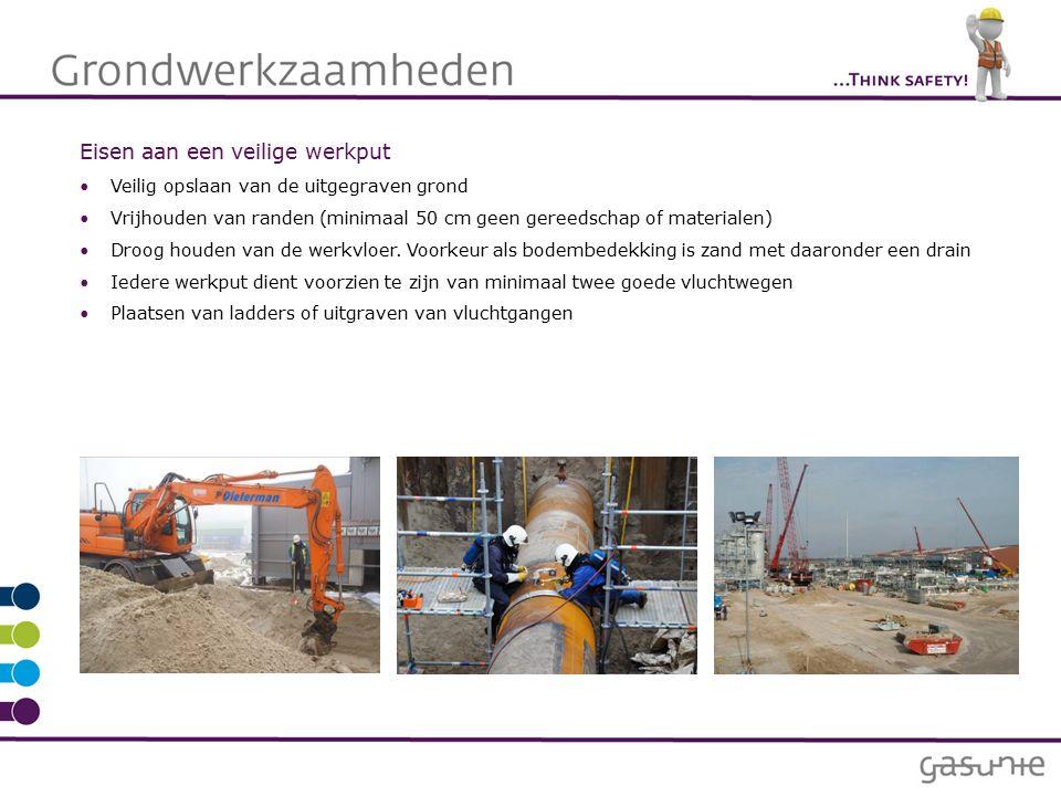 Eisen aan een veilige werkput Veilig opslaan van de uitgegraven grond Vrijhouden van randen (minimaal 50 cm geen gereedschap of materialen) Droog houden van de werkvloer.
