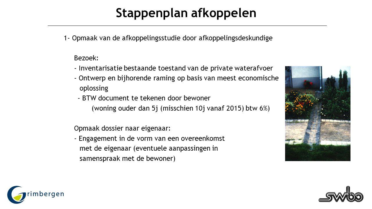 10 Stappenplan afkoppelen 1- Opmaak van de afkoppelingsstudie door afkoppelingsdeskundige Bezoek: - Inventarisatie bestaande toestand van de private w