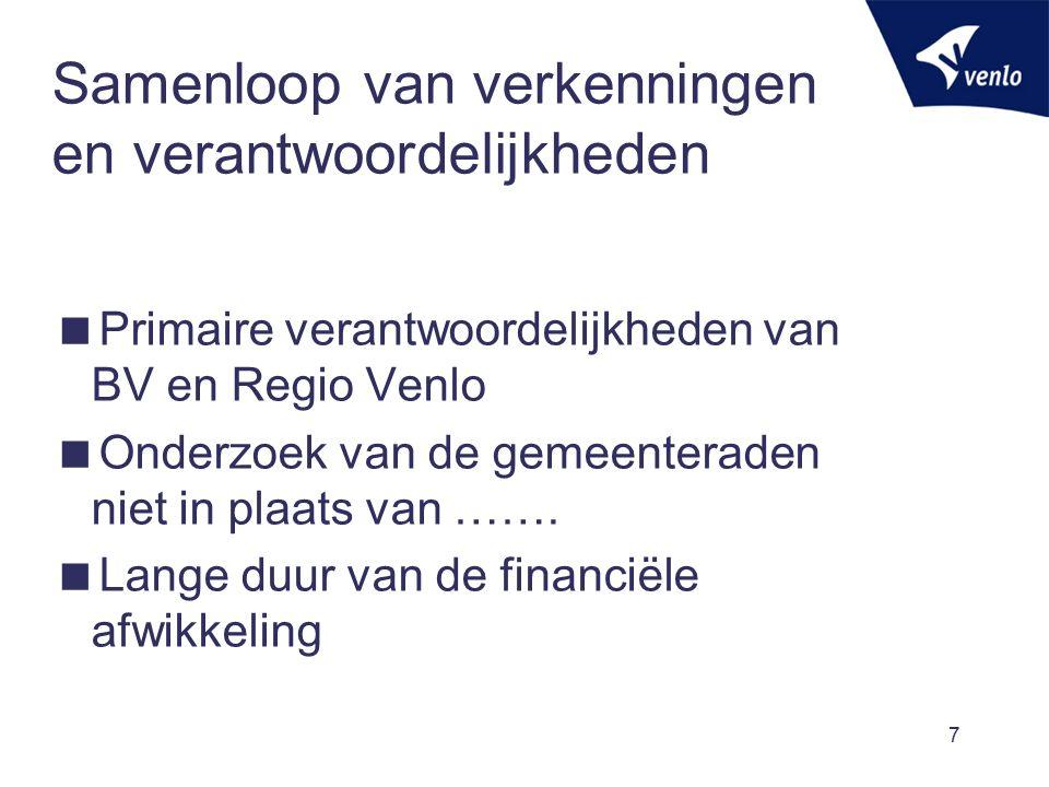 Samenloop van verkenningen en verantwoordelijkheden  Primaire verantwoordelijkheden van BV en Regio Venlo  Onderzoek van de gemeenteraden niet in pl
