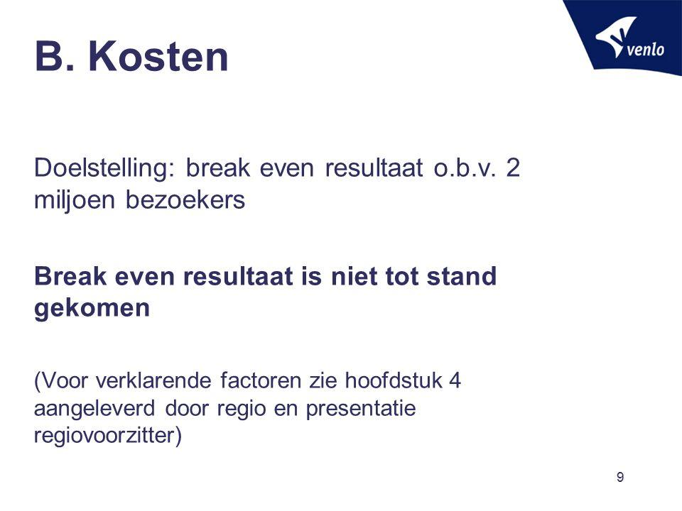 B. Kosten Doelstelling: break even resultaat o.b.v. 2 miljoen bezoekers Break even resultaat is niet tot stand gekomen (Voor verklarende factoren zie