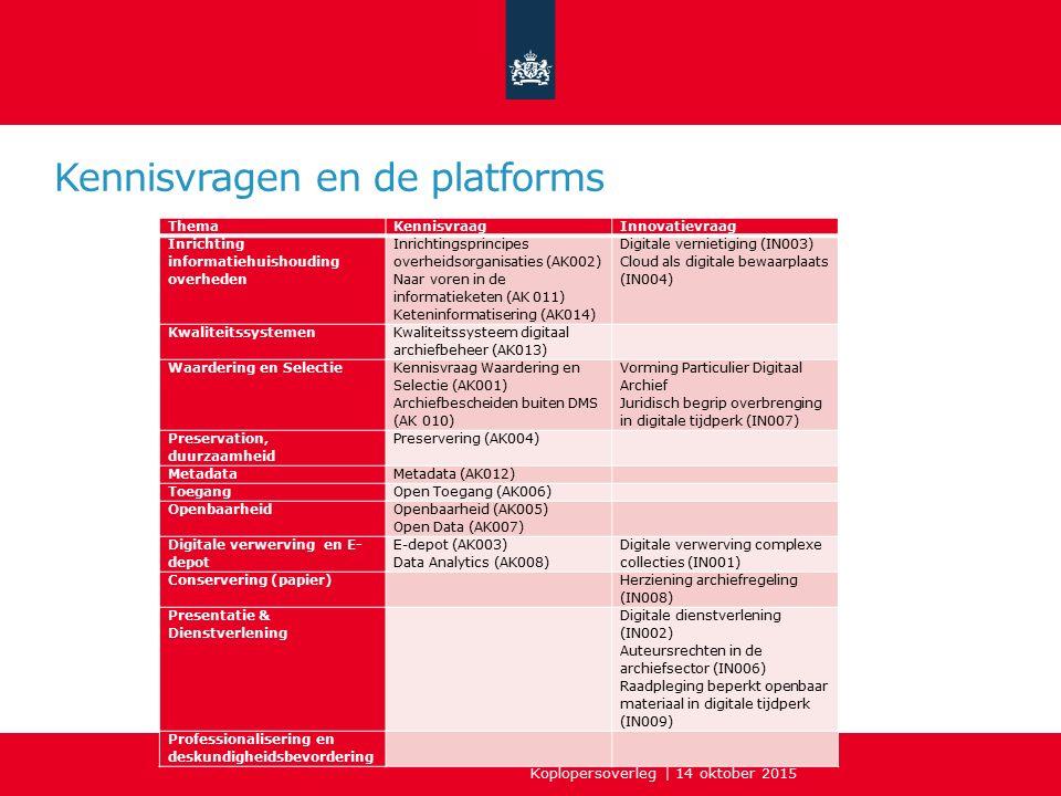 Kennisvragen en de platforms Koplopersoverleg | 14 oktober 2015 ThemaKennisvraagInnovatievraag Inrichting informatiehuishouding overheden Inrichtingsp