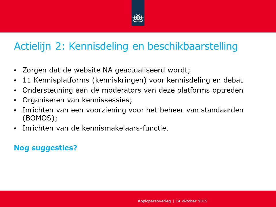 Actielijn 2: Kennisdeling en beschikbaarstelling Zorgen dat de website NA geactualiseerd wordt; 11 Kennisplatforms (kenniskringen) voor kennisdeling e