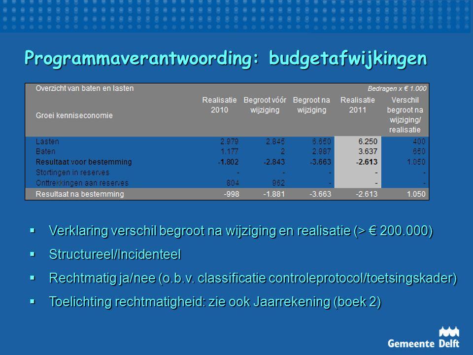Programmaverantwoording: budgetafwijkingen  Verklaring verschil begroot na wijziging en realisatie (> € 200.000)  Structureel/Incidenteel  Rechtmatig ja/nee (o.b.v.