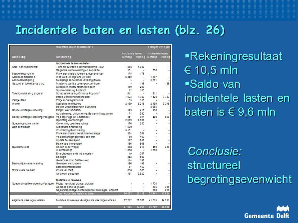 Aanbevelingen Jaarrekening 2011 (accountant)  Delft groeit toe naar een 'in control' statement;  Uitvoeren recoverytesten automatisering;  Procesverbetering Europese aanbestedingen;  Extra aandacht voor afstemming aansluiting OBS en gemeente.