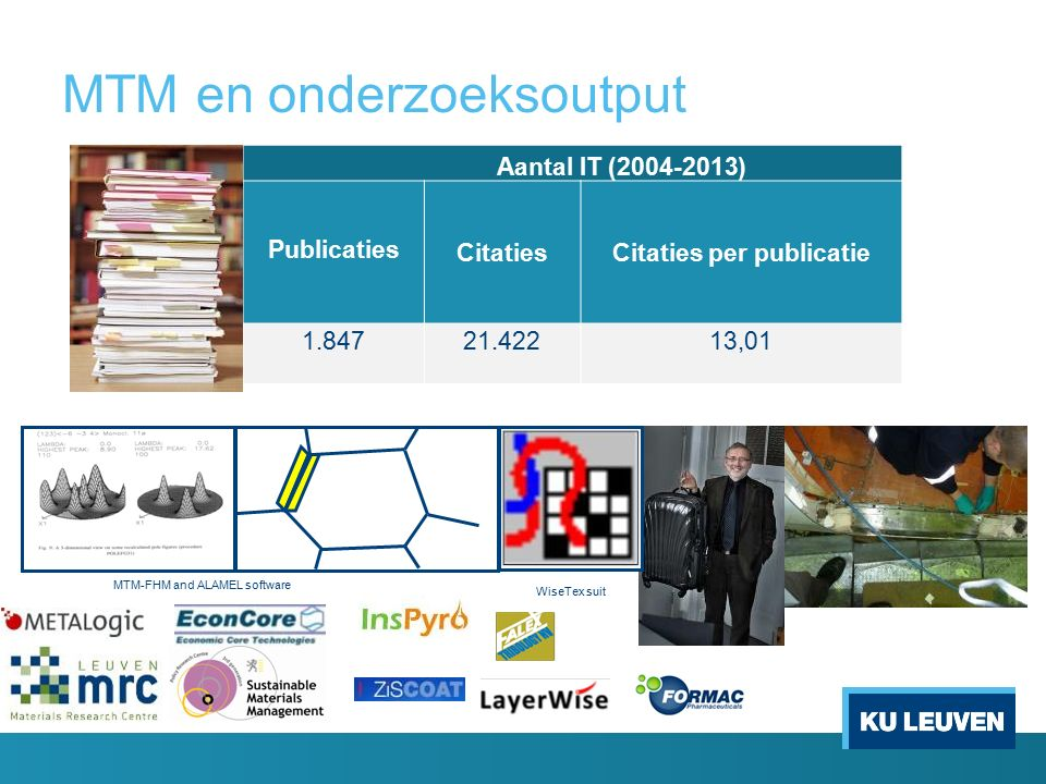 MTM en onderzoeksoutput Aantal IT (2004-2013) Publicaties CitatiesCitaties per publicatie Departement 1.84721.42213,01 MTM-FHM and ALAMEL software WiseTex suit