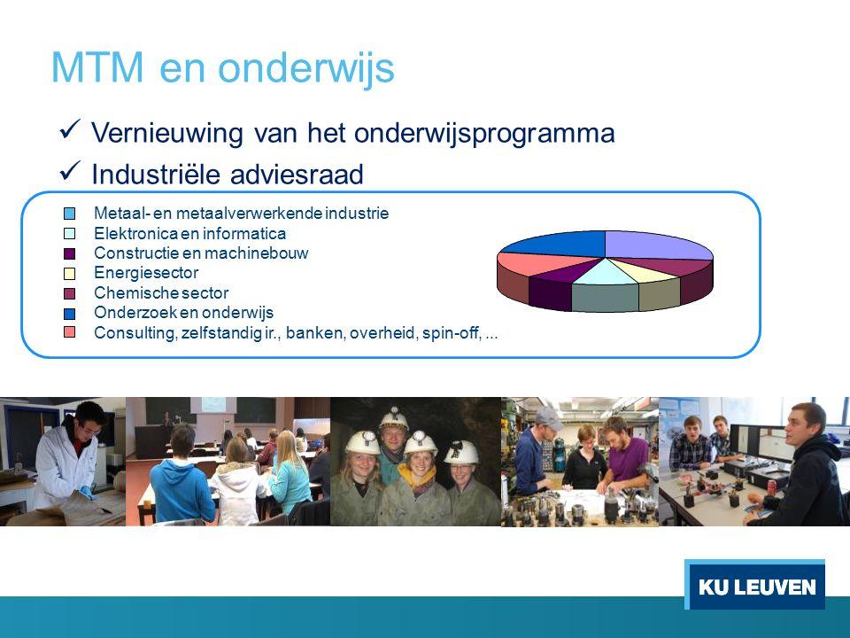 MTM en onderwijs Gender en diversiteitsstatus in januari 2014 BelgiumMan%Vrouw%Internatio nal Man%Vrouw% Nederlandstalige Master 292379621----- Internationale Master -----6136592541 Erasmus -----191263737 MTM pionier in: -Organisatie van de eerste P&O = geïntegreerd practicum -1 ste Engelstalige master