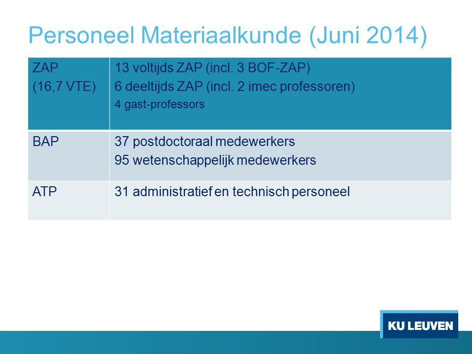 Personeel Materiaalkunde (Juni 2014) ZAP (16,7 VTE) 13 voltijds ZAP (incl.