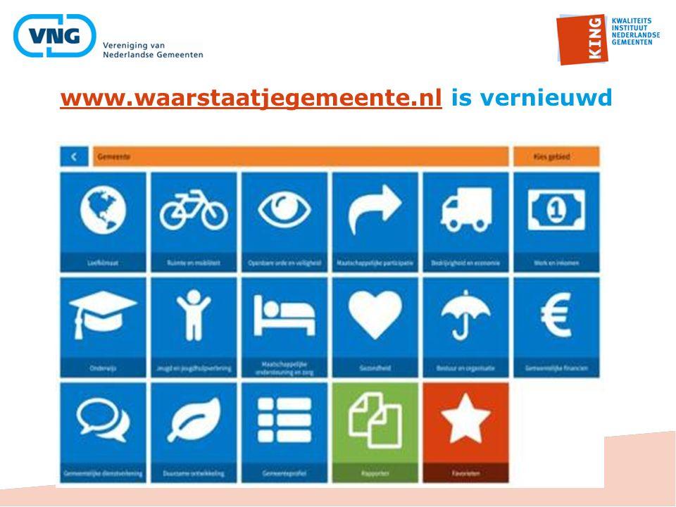 www.waarstaatjegemeente.nlwww.waarstaatjegemeente.nl is vernieuwd