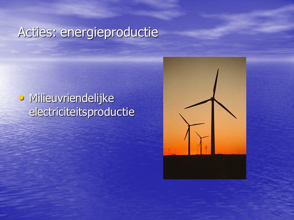 Acties: energieproductie Milieuvriendelijke electriciteitsproductie Milieuvriendelijke electriciteitsproductie