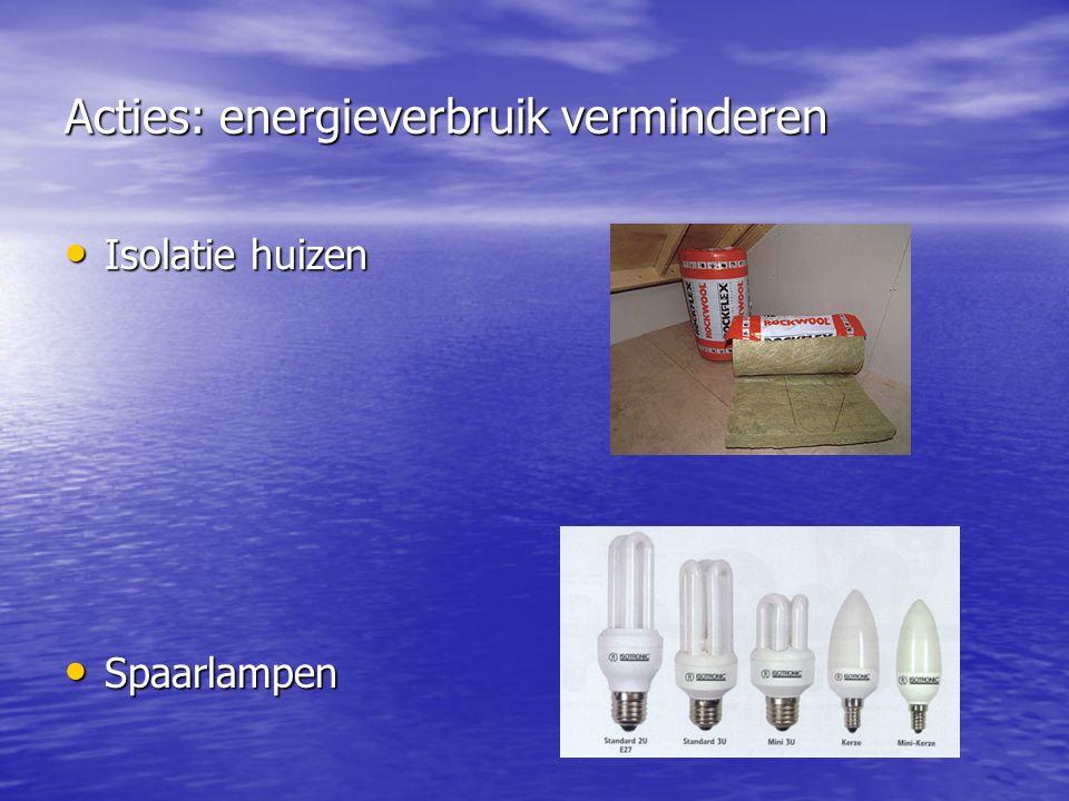 Acties: energieverbruik verminderen Isolatie huizen Isolatie huizen Spaarlampen Spaarlampen