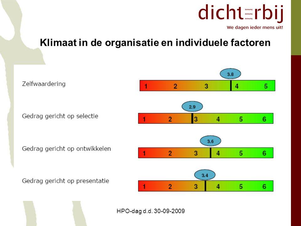 HPO-dag d.d. 30-09-2009 Klimaat in de organisatie en individuele factoren