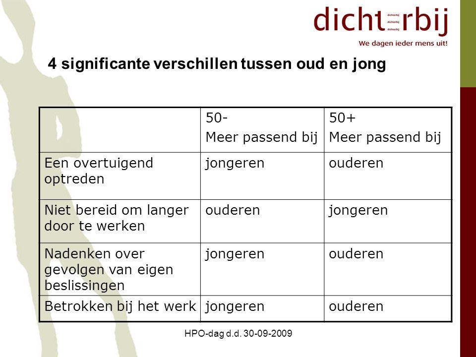 HPO-dag d.d. 30-09-2009 50- Meer passend bij 50+ Meer passend bij Een overtuigend optreden jongerenouderen Niet bereid om langer door te werken oudere