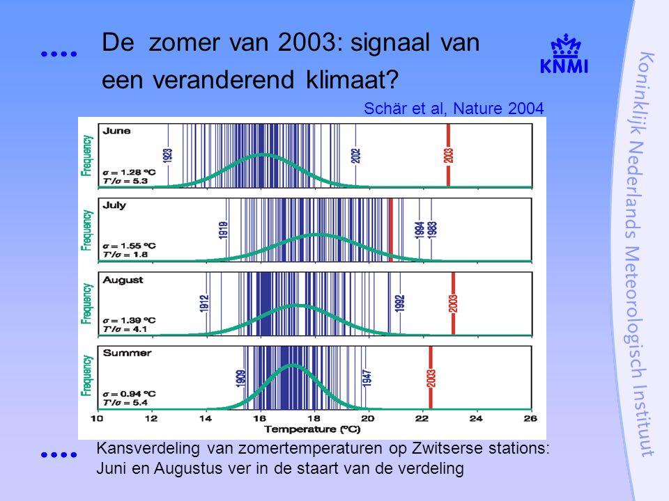 De zomer van 2003: signaal van een veranderend klimaat.