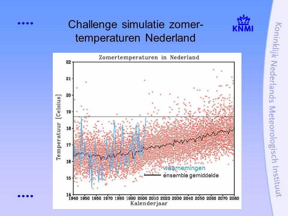 Challenge simulatie zomer- temperaturen Nederland waarnemingen ensemble gemiddelde