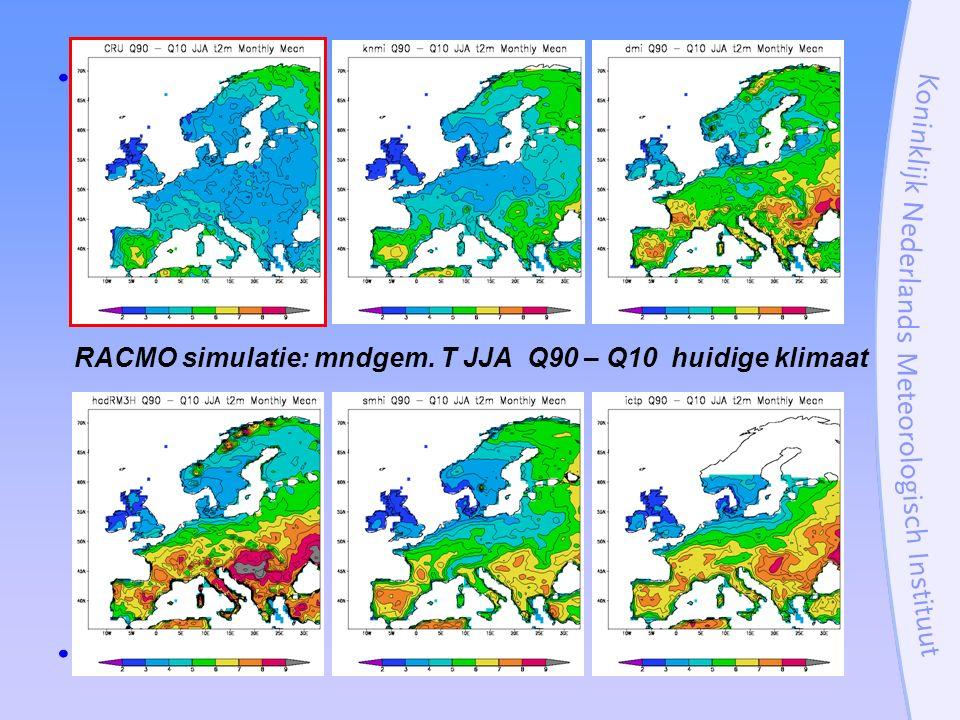RACMO simulatie: mndgem. T JJA Q90 – Q10 huidige klimaat