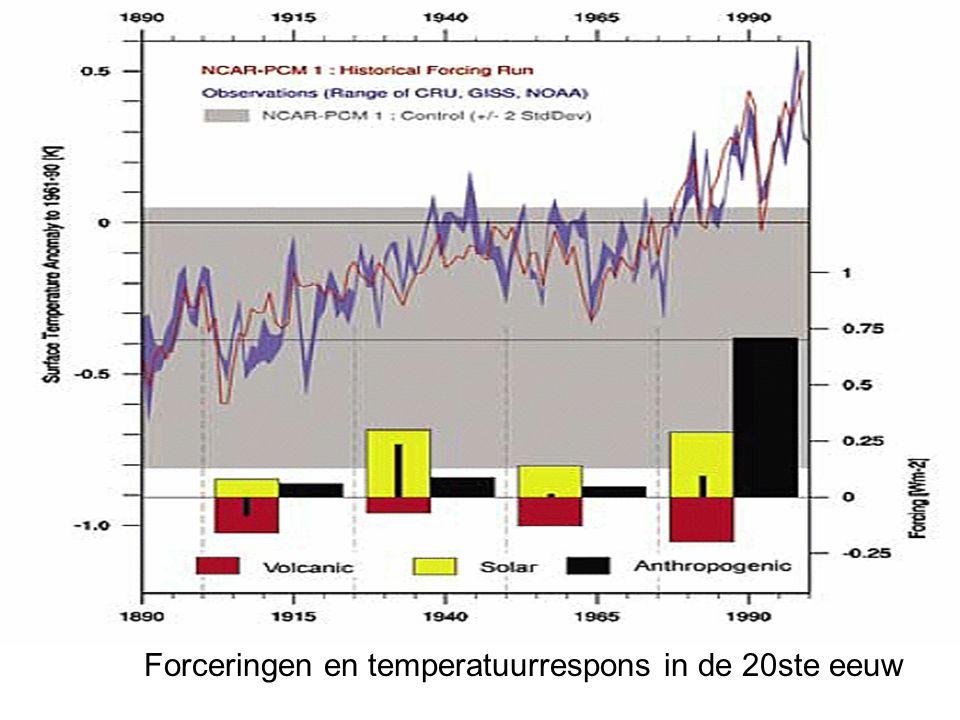 Ammann et al, 2003 Forceringen en temperatuurrespons in de 20ste eeuw