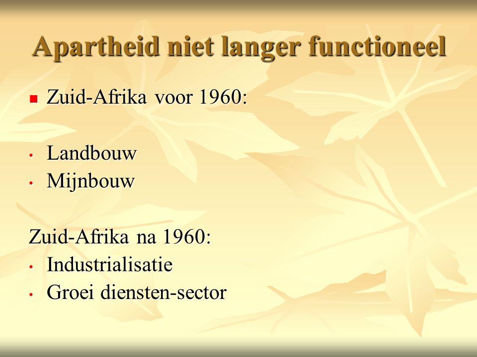 Apartheid niet langer functioneel Zuid-Afrika voor 1960: Zuid-Afrika voor 1960: Landbouw Landbouw Mijnbouw Mijnbouw Zuid-Afrika na 1960: Industrialisatie Industrialisatie Groei diensten-sector Groei diensten-sector