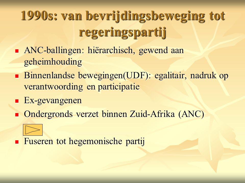 1990s: van bevrijdingsbeweging tot regeringspartij ANC-ballingen: hiërarchisch, gewend aan geheimhouding ANC-ballingen: hiërarchisch, gewend aan geheimhouding Binnenlandse bewegingen(UDF): egalitair, nadruk op verantwoording en participatie Binnenlandse bewegingen(UDF): egalitair, nadruk op verantwoording en participatie Ex-gevangenen Ex-gevangenen Ondergronds verzet binnen Zuid-Afrika (ANC) Ondergronds verzet binnen Zuid-Afrika (ANC) Fuseren tot hegemonische partij Fuseren tot hegemonische partij