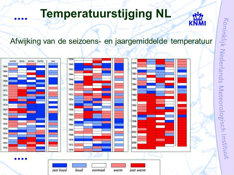 Temperatuurstijging NL Afwijking van de seizoens- en jaargemiddelde temperatuur
