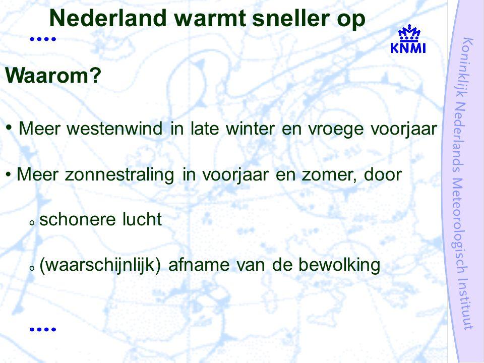Nederland warmt sneller op Waarom.