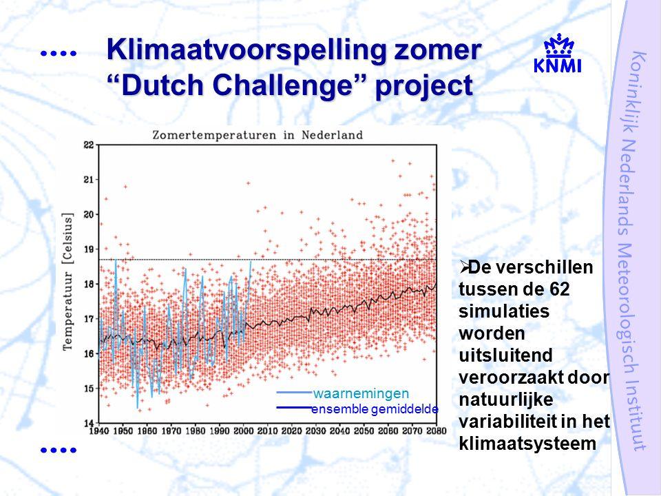 waarnemingen ensemble gemiddelde Klimaatvoorspelling zomer Dutch Challenge project  De verschillen tussen de 62 simulaties worden uitsluitend veroorzaakt door natuurlijke variabiliteit in het klimaatsysteem