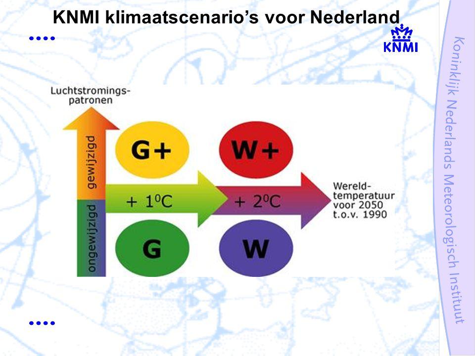 KNMI klimaatscenario's voor Nederland