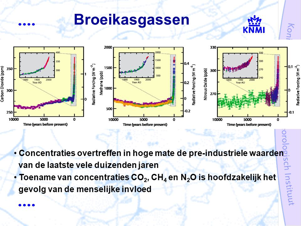 Informatie over het klimaat van voor het begin van de instrumentele waarnemingen bevestigt de ongewone aard van de recente opwarming Temperatuur reconstructie