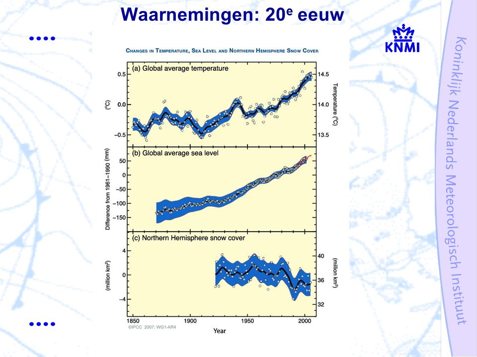 Nederland warmt sneller op Waargenomen stijging in temperatuur 1950-2007, per graad stijging in wereldgemiddelde temperatuur, in de vier seizoenen = X In Nederland X > 1 (X ongeveer 2).