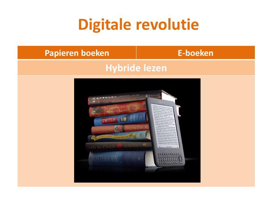 Papieren boekenE-boeken Hybride lezen Digitale revolutie