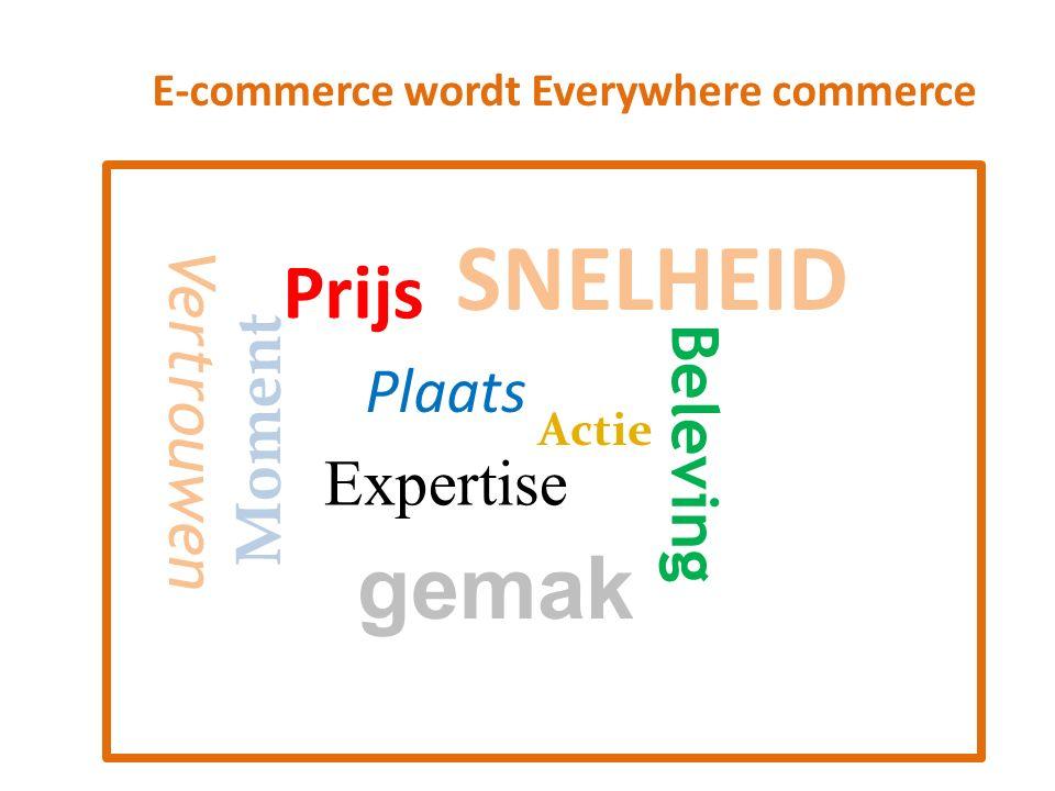 E-commerce wordt Everywhere commerce