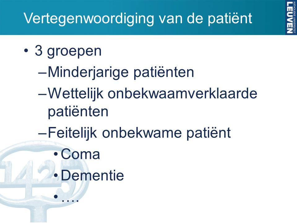 Vertegenwoordiging van de patiënt 3 groepen –Minderjarige patiënten –Wettelijk onbekwaamverklaarde patiënten –Feitelijk onbekwame patiënt Coma Dementie ….