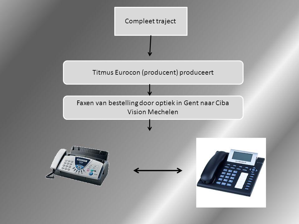 Elektronische verzending van Ciba Vision naar Eurologistics (logistiek centrum van Großwallstadt) Gevraagde lenzen uit inventaris halen en klaarleggen met bon Manuele verpakking van lenzenpakket met bon Leveringsbon Ciba Vision