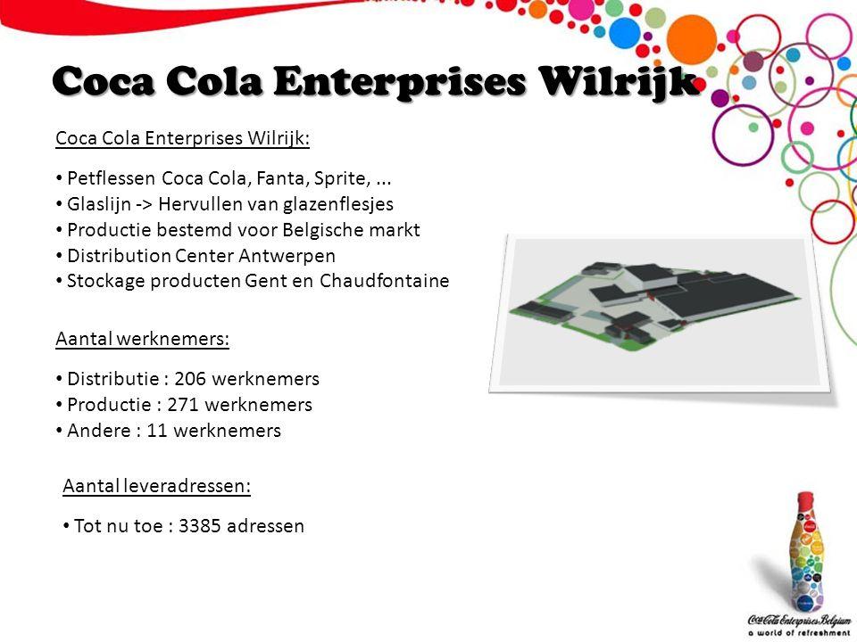 Coca Cola Enterprises Wilrijk Coca Cola Enterprises Wilrijk: Petflessen Coca Cola, Fanta, Sprite,...