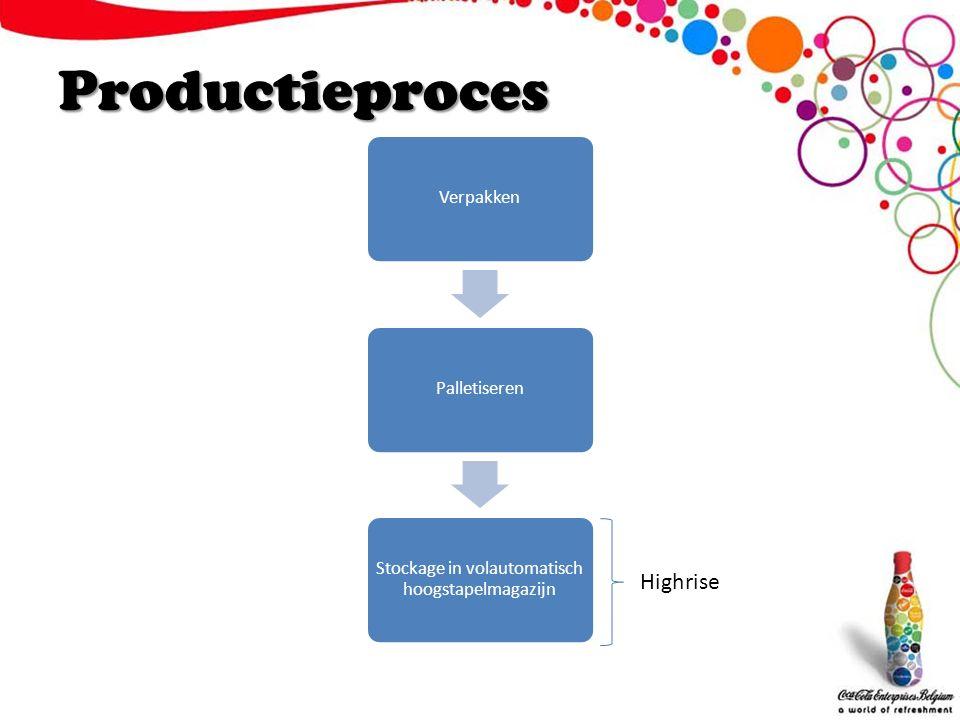Productieproces VerpakkenPalletiseren Stockage in volautomatisch hoogstapelmagazijn Highrise