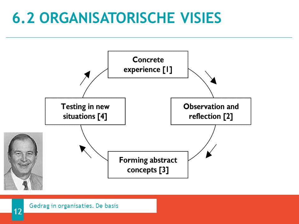 6.2 ORGANISATORISCHE VISIES 12 Gedrag in organisaties. De basis
