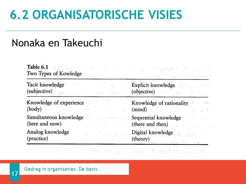 Nonaka en Takeuchi 6.2 ORGANISATORISCHE VISIES 17 Gedrag in organisaties. De basis