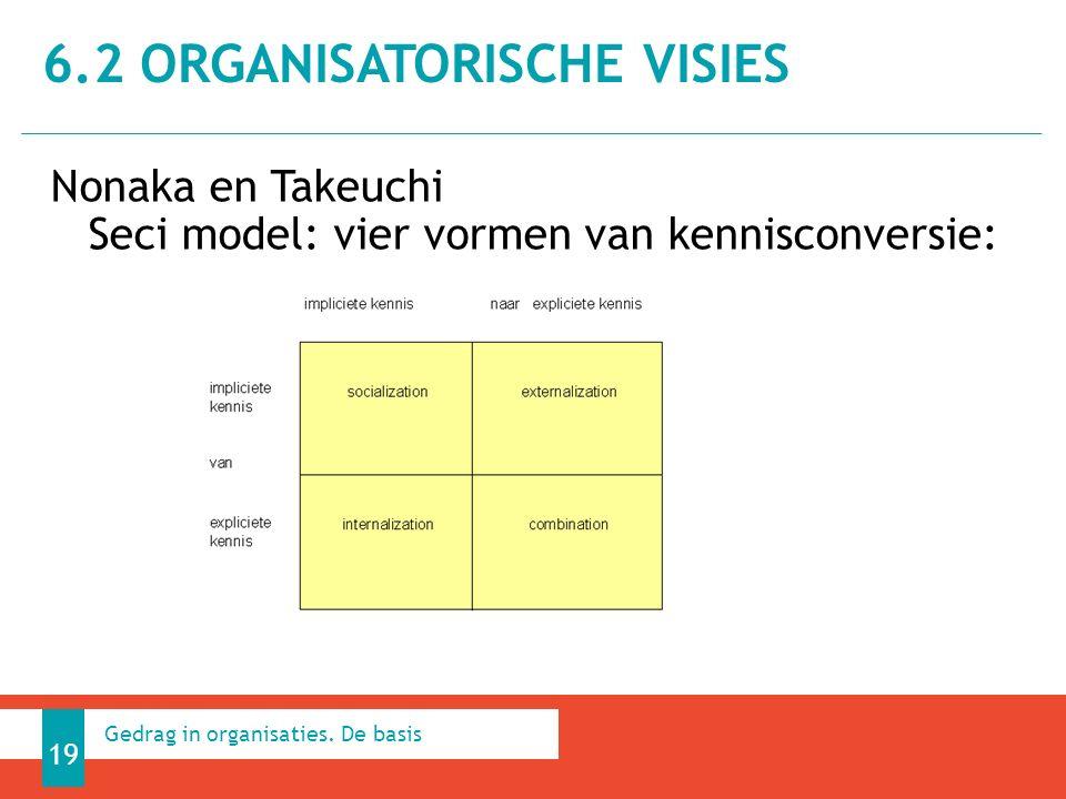 Nonaka en Takeuchi Seci model: vier vormen van kennisconversie: 6.2 ORGANISATORISCHE VISIES 19 Gedrag in organisaties.