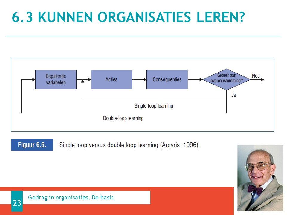 6.3 KUNNEN ORGANISATIES LEREN 23 Gedrag in organisaties. De basis