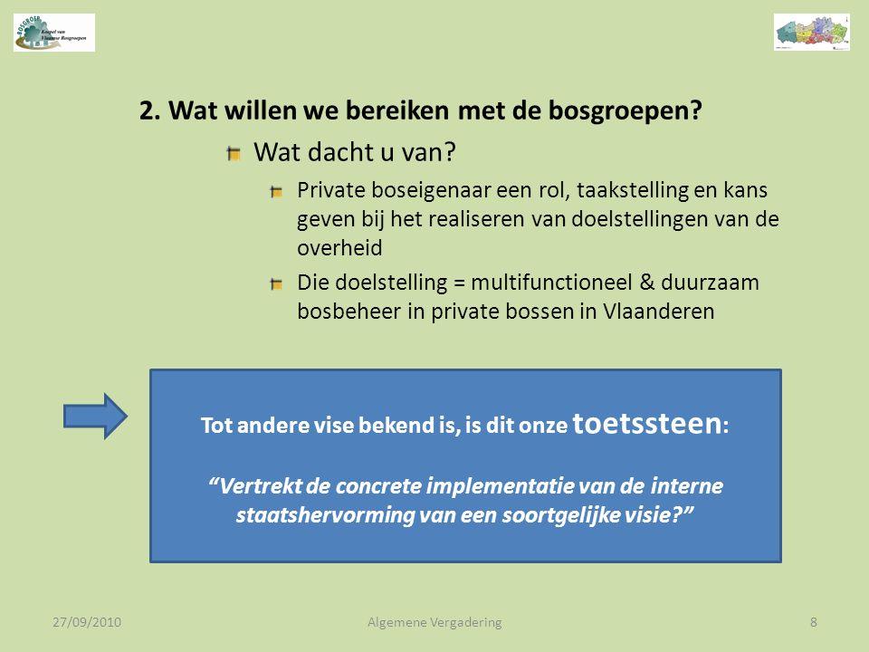 27/09/2010Algemene Vergadering9 2.Wat willen we bereiken met de bosgroepen.