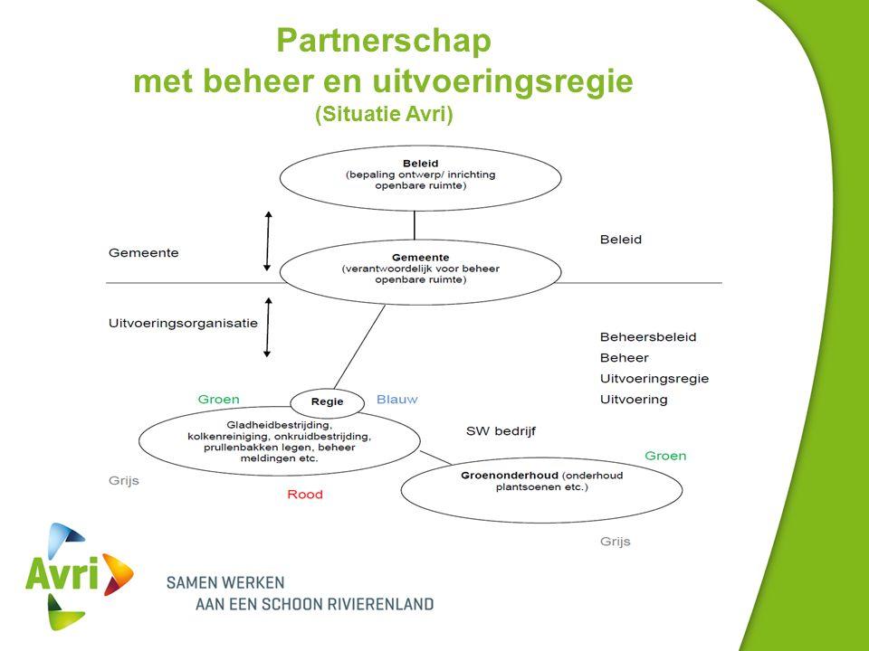 Partnerschap met beheer en uitvoeringsregie (Situatie Avri)