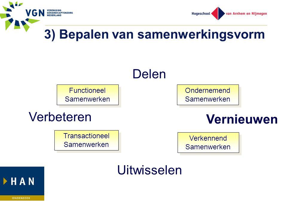 3) Bepalen van samenwerkingsvorm Functioneel Samenwerken Ondernemend Samenwerken Transactioneel Samenwerken Verkennend Samenwerken Verbeteren Vernieuwen Delen Uitwisselen