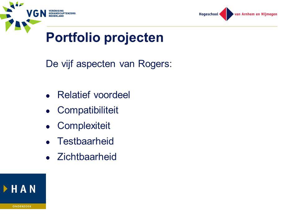 Portfolio projecten De vijf aspecten van Rogers: Relatief voordeel Compatibiliteit Complexiteit Testbaarheid Zichtbaarheid