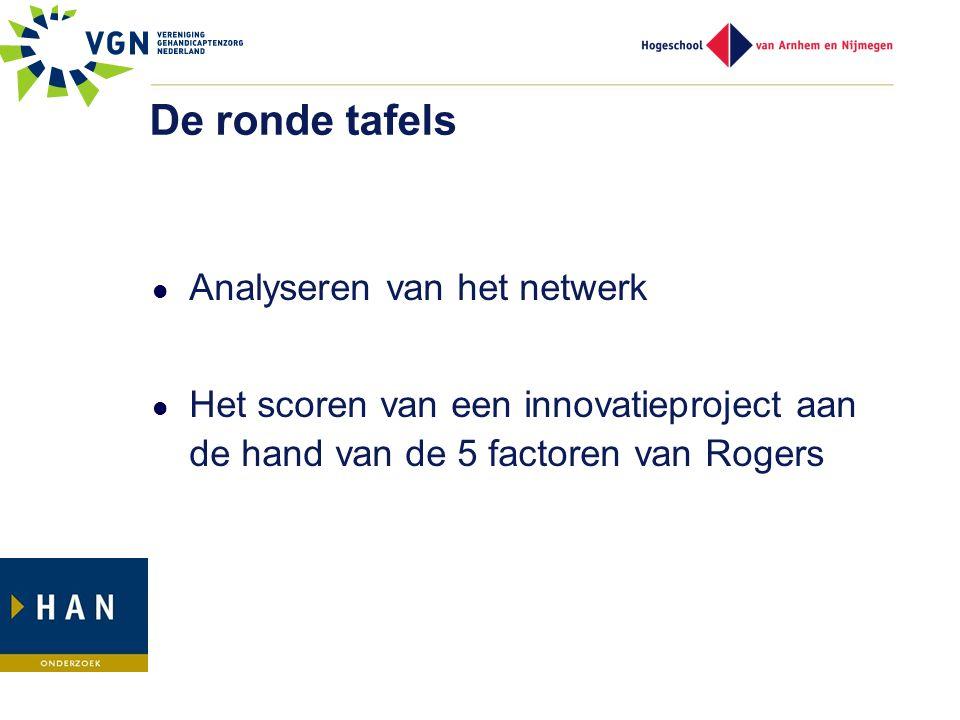 De ronde tafels Analyseren van het netwerk Het scoren van een innovatieproject aan de hand van de 5 factoren van Rogers