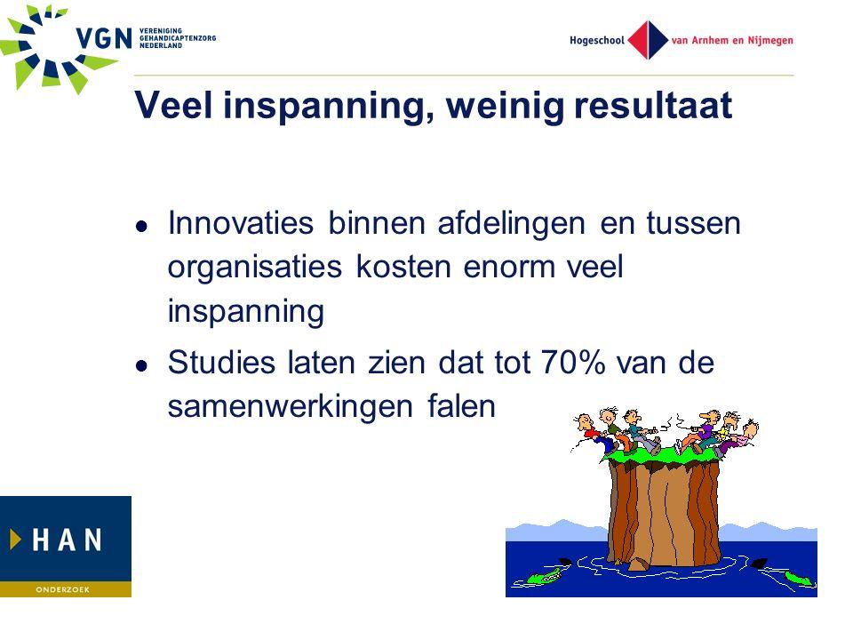 Veel inspanning, weinig resultaat Innovaties binnen afdelingen en tussen organisaties kosten enorm veel inspanning Studies laten zien dat tot 70% van de samenwerkingen falen