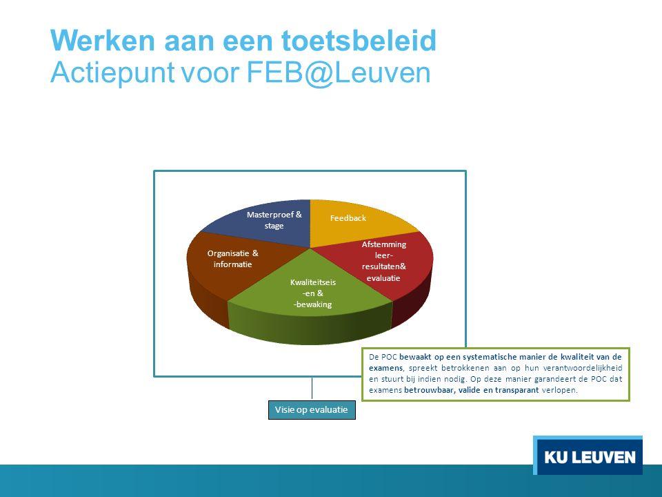 Visie op evaluatie Werken aan een toetsbeleid Actiepunt voor FEB@Leuven De POC bewaakt op een systematische manier de kwaliteit van de examens, spreek