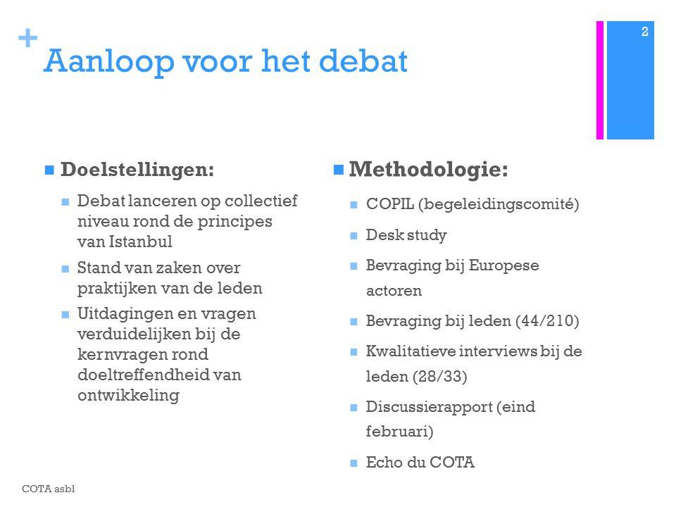 + Aanloop voor het debat Doelstellingen: Debat lanceren op collectief niveau rond de principes van Istanbul Stand van zaken over praktijken van de leden Uitdagingen en vragen verduidelijken bij de kernvragen rond doeltreffendheid van ontwikkeling Methodologie: COPIL (begeleidingscomité) Desk study Bevraging bij Europese actoren Bevraging bij leden (44/210) Kwalitatieve interviews bij de leden (28/33) Discussierapport (eind februari) Echo du COTA COTA asbl 2