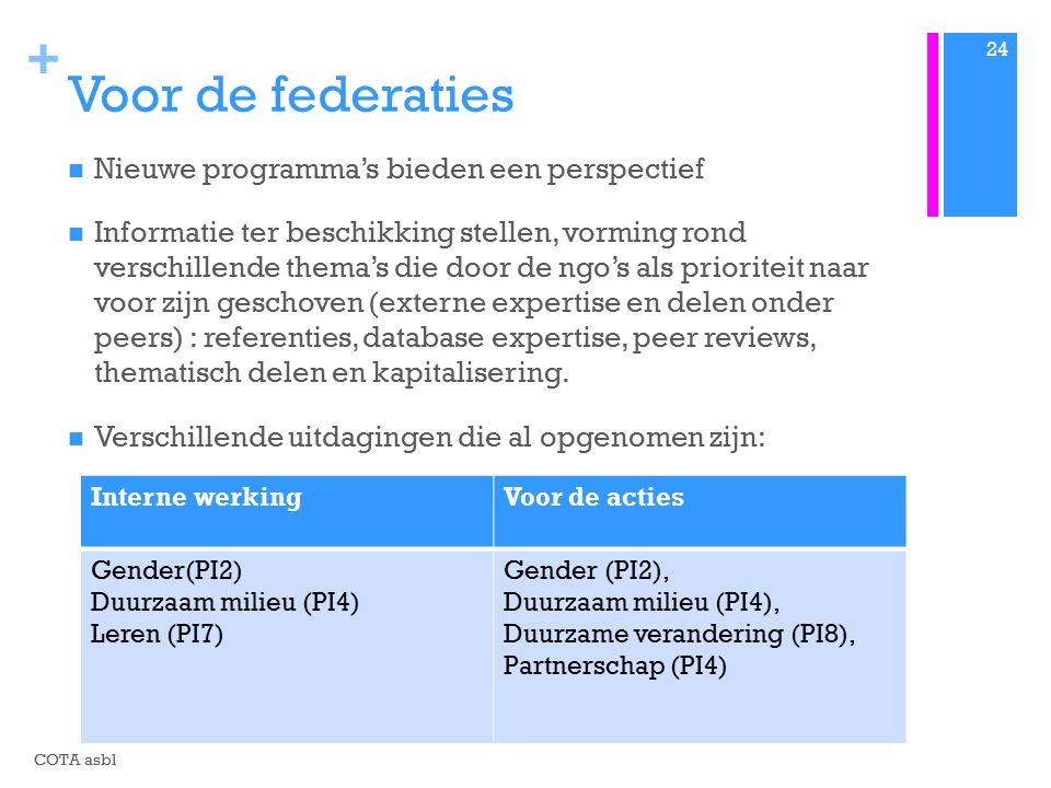 + Voor de federaties Nieuwe programma's bieden een perspectief Informatie ter beschikking stellen, vorming rond verschillende thema's die door de ngo's als prioriteit naar voor zijn geschoven (externe expertise en delen onder peers) : referenties, database expertise, peer reviews, thematisch delen en kapitalisering.
