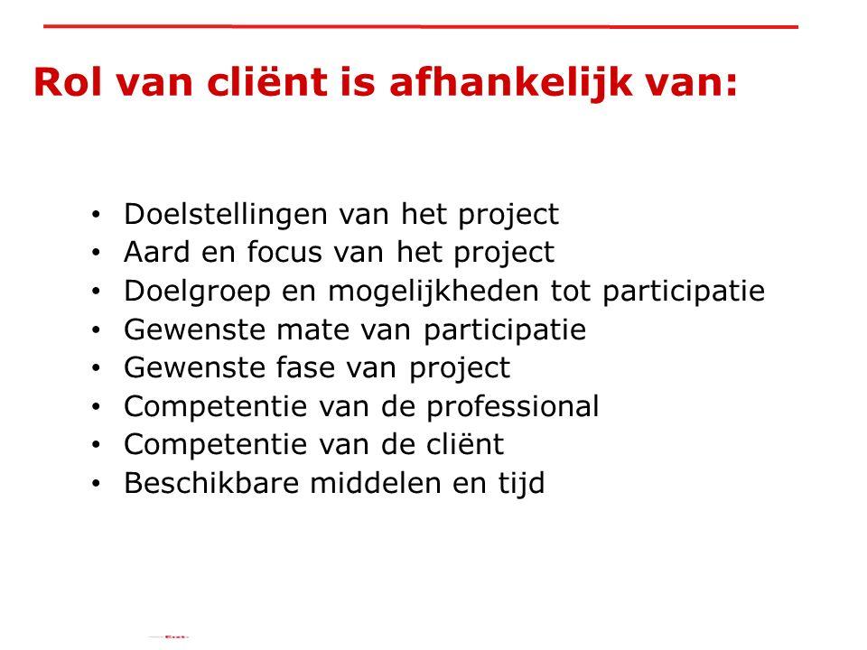 Rol van cliënt is afhankelijk van: Doelstellingen van het project Aard en focus van het project Doelgroep en mogelijkheden tot participatie Gewenste mate van participatie Gewenste fase van project Competentie van de professional Competentie van de cliënt Beschikbare middelen en tijd