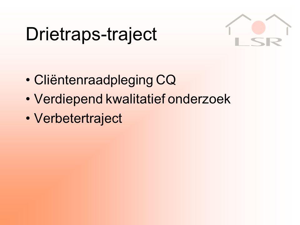 Drietraps-traject Cliëntenraadpleging CQ Verdiepend kwalitatief onderzoek Verbetertraject