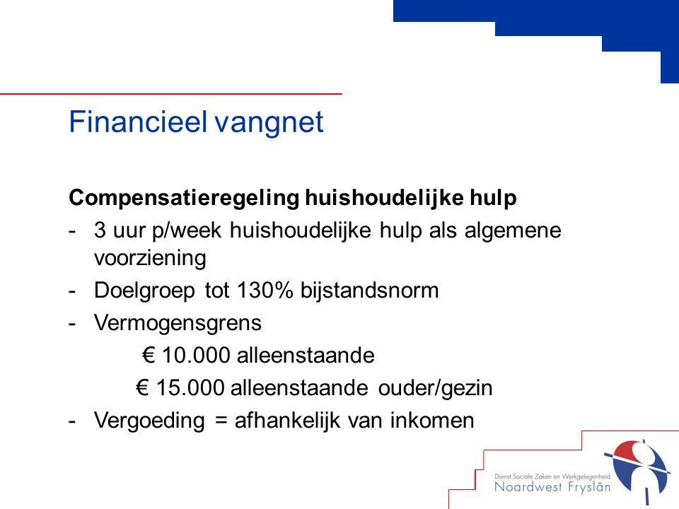 Financieel vangnet Compensatieregeling huishoudelijke hulp -3 uur p/week huishoudelijke hulp als algemene voorziening -Doelgroep tot 130% bijstandsnorm -Vermogensgrens € 10.000 alleenstaande € 15.000 alleenstaande ouder/gezin -Vergoeding = afhankelijk van inkomen